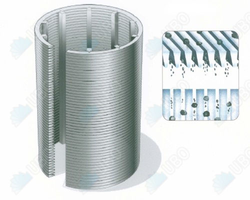 SS 304 316 V shaped wire <a href='http://www.ubowedgewire.com/' target='_blank'>wedge wire screen</a> tube for screening