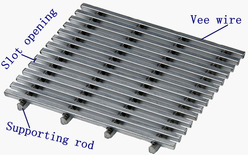 what is the <a href='http://www.ubowedgewire.com/' target='_blank'>wedge wire screen</a>