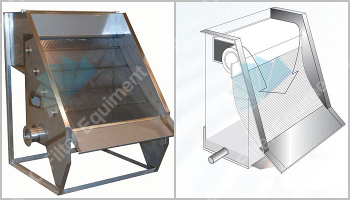 static sieve bend screen for food processing