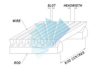 Flat Wedge Wire Screen Panel