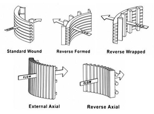 Johnson wedge v wire screen slot tube filter for backwash duplex strainer