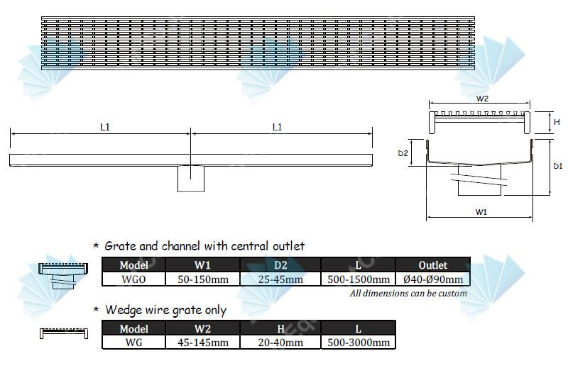 wedge wire grate