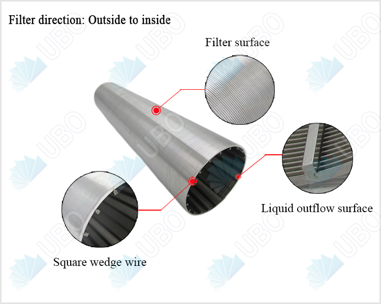screen pipe structure