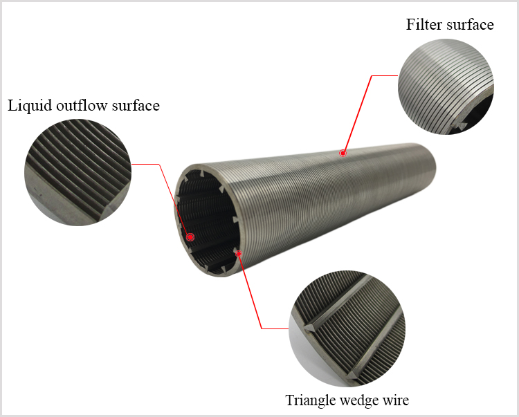 structure of johnson wedge wire tube