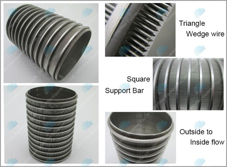 Wedge wire screen baskets filter