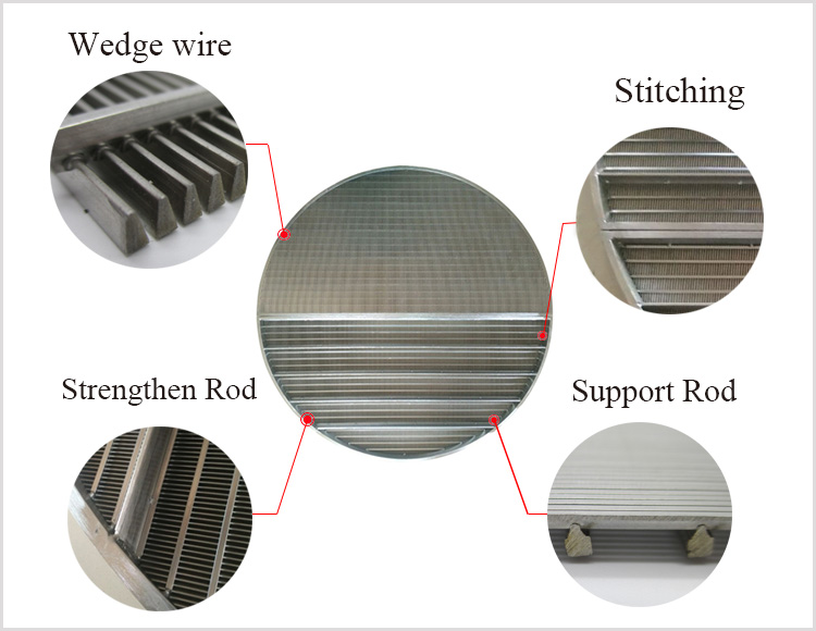 Structure of Stainless steel wedge wire false bottom screen used for beer equipment