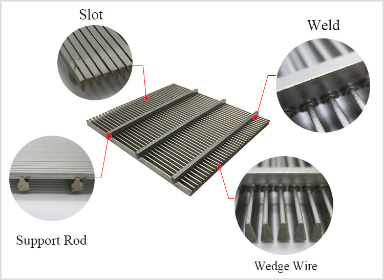 structure of SS flat wedge v wire screen panel used for iron ore