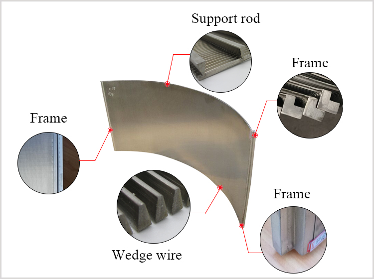 Details of Wedge wire parabolic screen filter