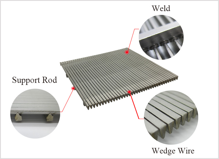 Flat wedge wire sieve screen plate