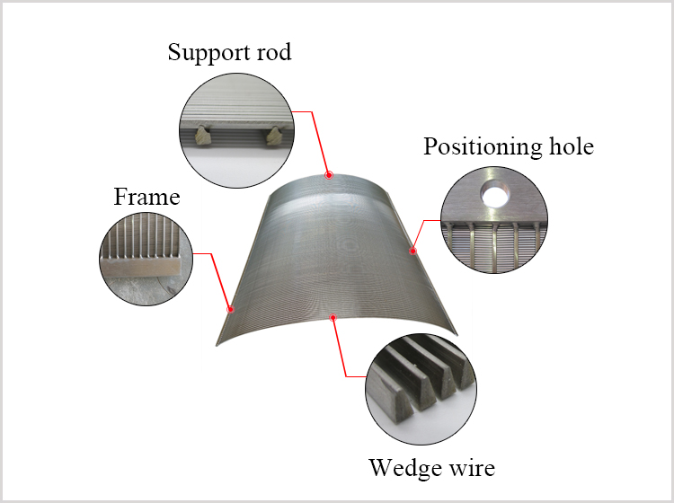 Wedge wire parabolic screen filter