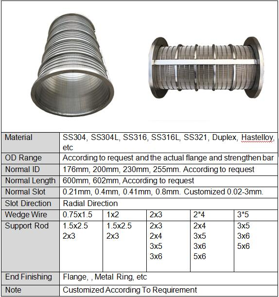 specification of Wedge wire rotary drum screen